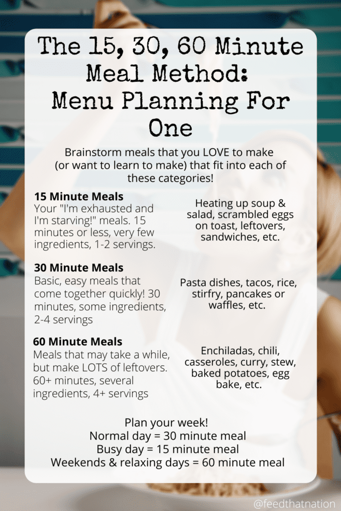 The 15 30 50 minute meal method: menu planning for one